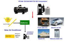 R134a refrigeration compressor for mini fridge parts
