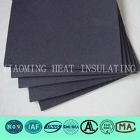 sensitive flexible non-combustible materials