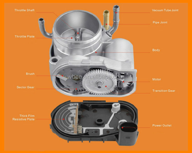 High Quality Throttle Body For Audi Vw Seat Skoda