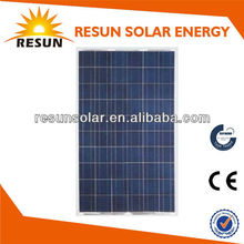 high efficiency Resun poly price per watt solar panels 24v 250watt for solar system with CE/TUV/IEC price perwatt