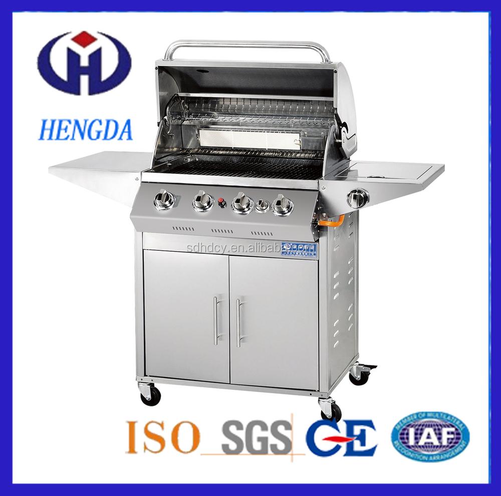 Barbecue gaz nettoyage facile - Nettoyage grille barbecue weber ...