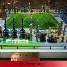 model on industry and environment
