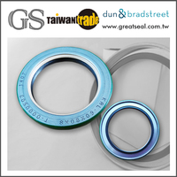20mm Shaft Grease Lip Oil Seal