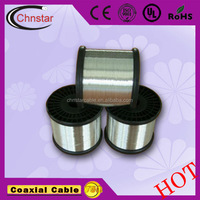 stainless steel belden cable tie, cat 6 cable