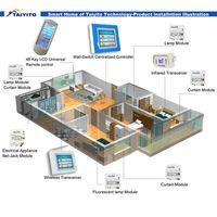 TAIYITO PLC Smart Home Control