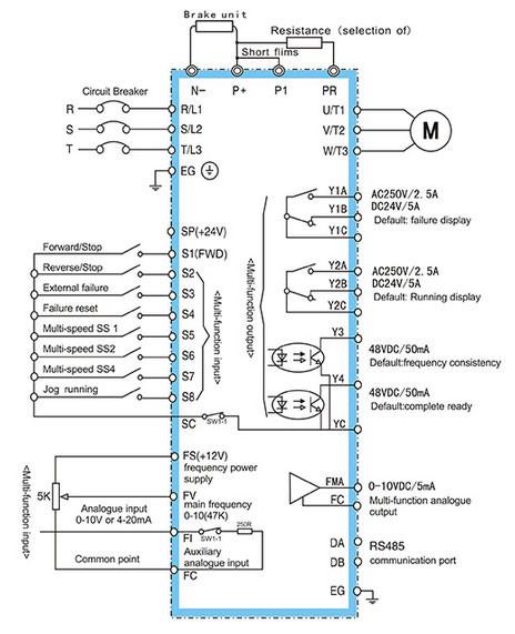 220kw Frequency Inverter 380v 415v 480v 575v 690v 3phases Ac Drive Vfd Pump Fan 250kw General
