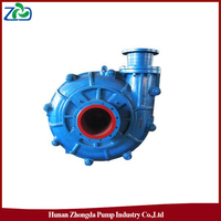 Wholesale High Quality ZJ Corrosion Resistant Single-stage Slurry Centrifugal Pump
