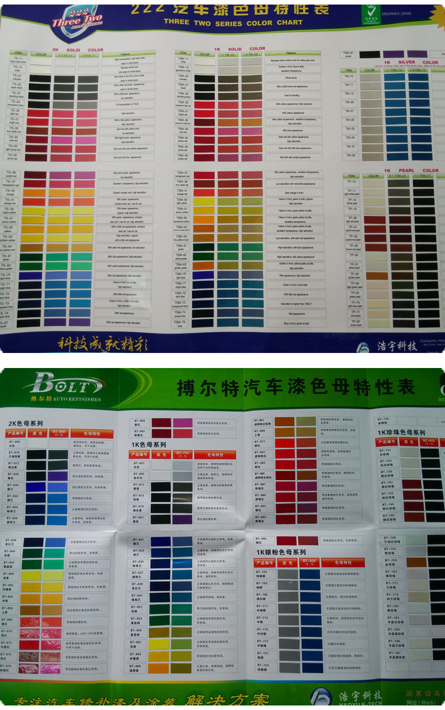 Acrylic paint color chart spray paint color 2k solid white for Most reflective white paint