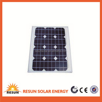 what is the cost of solar panels with TUV CE UL