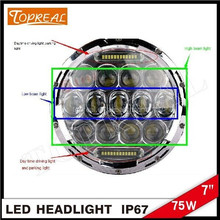 Hot selling New product 7 inch 75W led driving light off road 4x4 4wd light