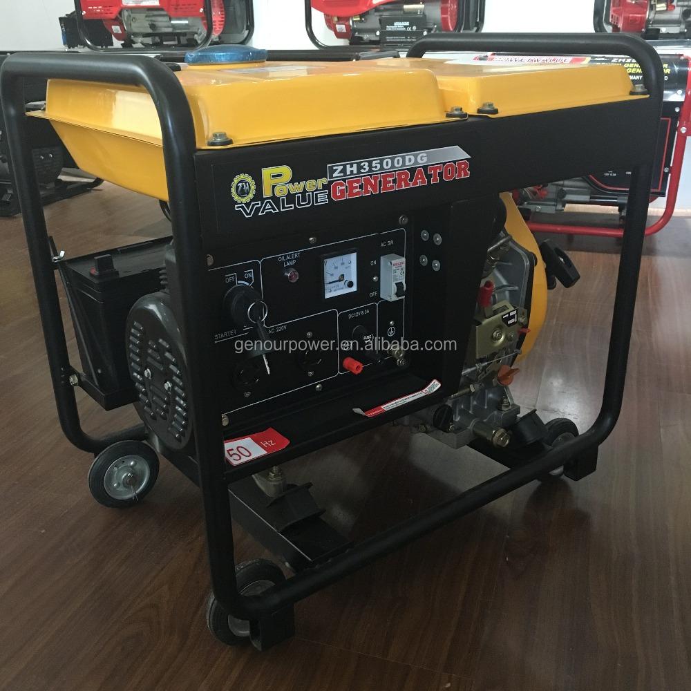 China Taizhou 2kw Cheap 3 Phase Iso9001 Ce Diesel Generator Wiring Genset Diagram Img 2419 2418 2421 2422 2420
