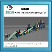 waste tire and plastic recycling- pyrolysis equipment