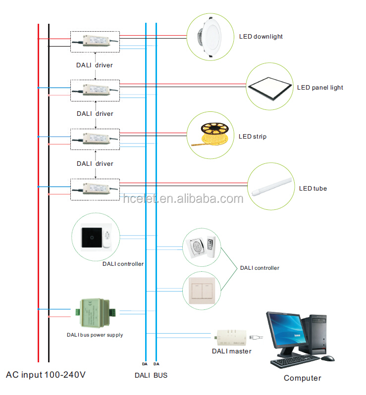 Dali Dimmable Led Light Controller Led Driver Control Master For Led ...