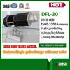 /p-detail/2015-nueva-electr%C3%B3nica-de-mini-iluminaci%C3%B3n-led-proyector-del-gobo-300006289686.html