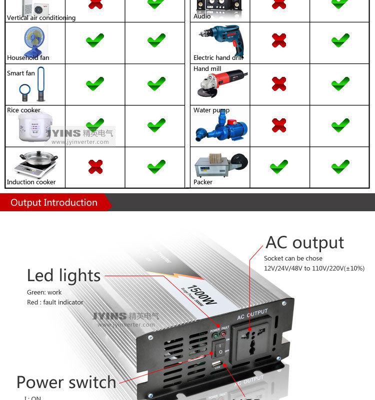 300w 500W 800w 1200w 1500w pure sine wave off grid solar power inverter
