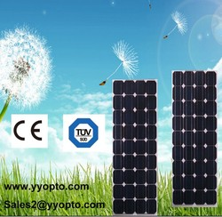 high quality pannels solar price per watt solar panels in china