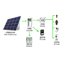 import solar panels 1kw 2kw 3kw / rooftop solar power plant 5kw 6kw / 10 kw solar panel system home pakistan