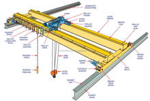 2014 Double Girder Overhead Bridge Crane Factory Price