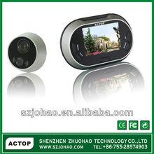 Home equipment door viewer peephole glass lens