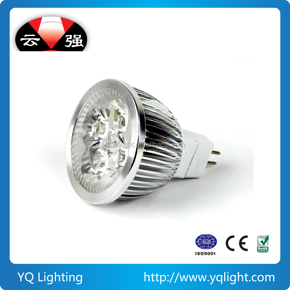 led spotlight product