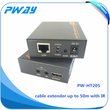 2015 New products high quality plug and play transmits HDMI video and audio signals up to 45m cable tv transmitter