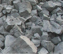 2015 popular product of Met Coke and Foundry Coke