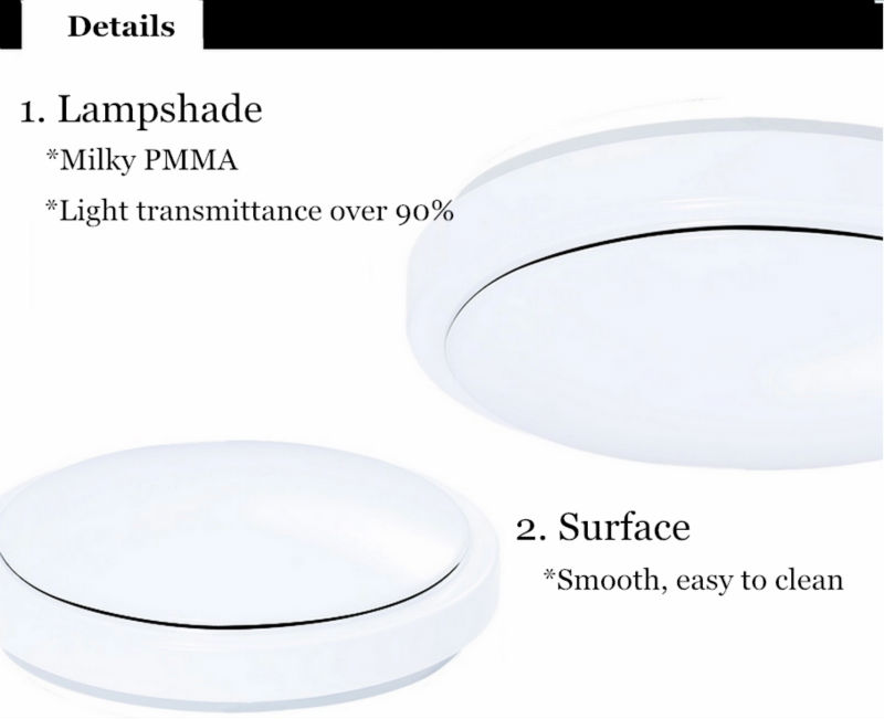 New style intelligent lighting!Motion sensor LED ceiling light ebay europe all product