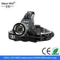 best rechargeable led headlight for fishing new arrival