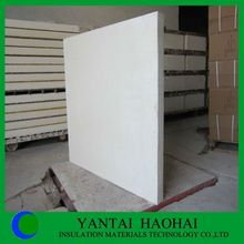 Thermal insulation calcium silicate board/brick/slab/pipe cover/sheet/panel with high density/strength/light weight manufacturer