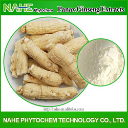 Ginsenoside 80%-98%/American Ginseng extract/Aphrodisiac