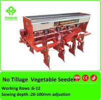 No tillage seeder /zero till planter for soybeans