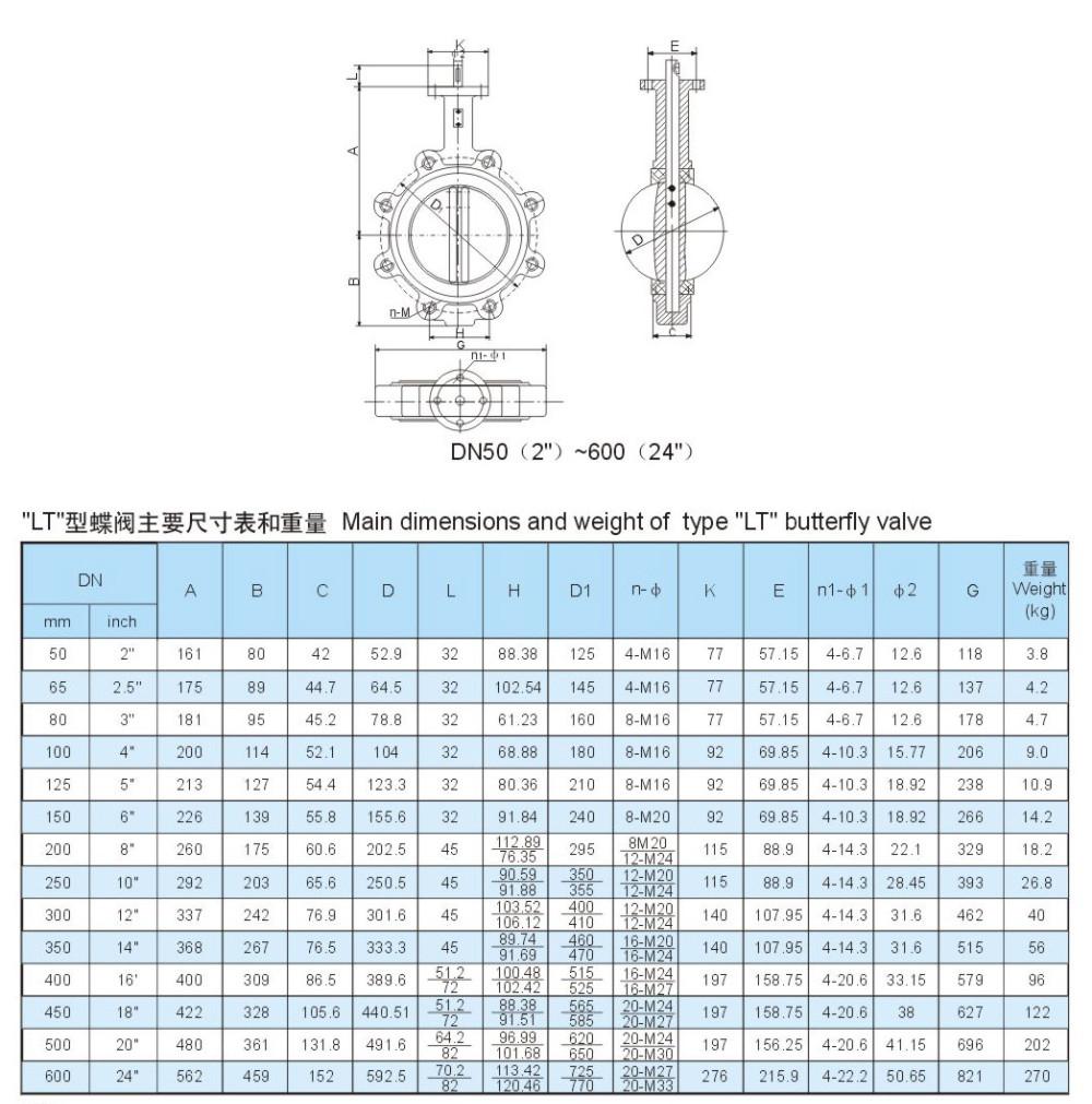 FTFE Lined Lug butterfly valve
