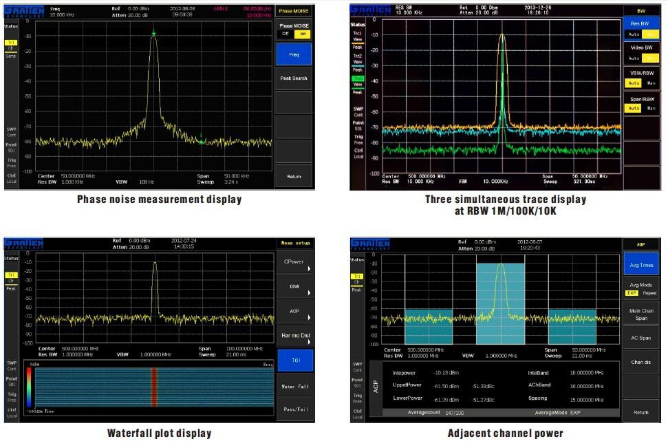 Анализатор спектра Gratten 9 /1,5 8,5 TFT LCD 800 x 480 USB Lan RS232 GA4032