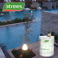 3TREES polyurethane water resistance paint(free sample)