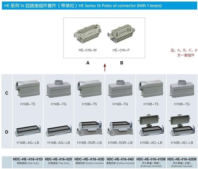 N7-2 nqqk heavy duty connector