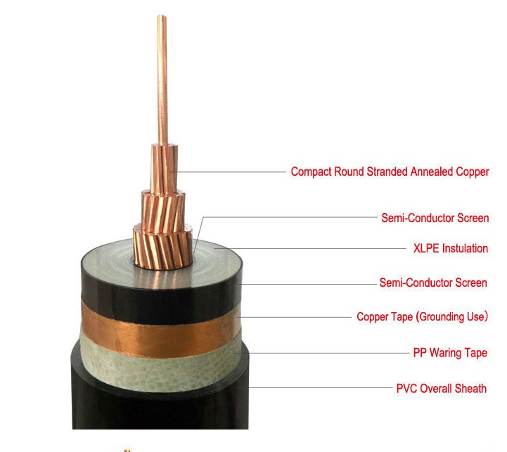 Constrution Xlpe Insulated Cable : Alibaba manufacturer directory suppliers manufacturers