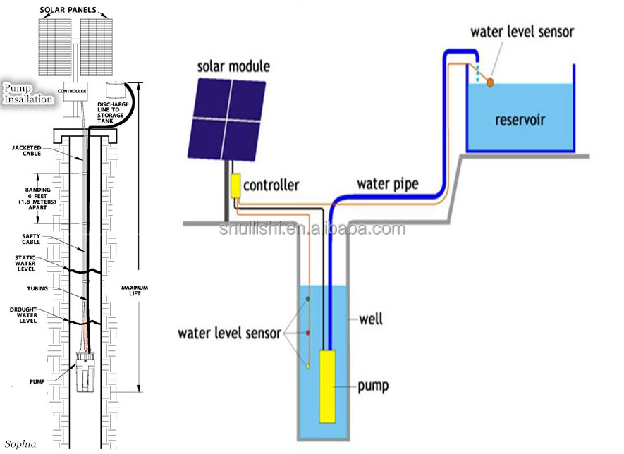Wire submersible well pump wiring diagram push button