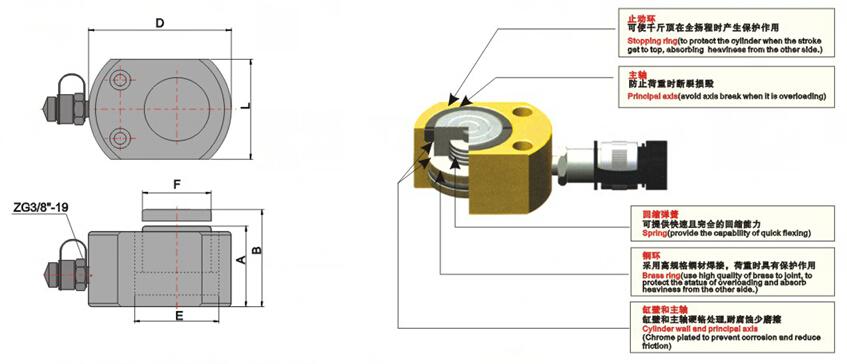 Низкая высота гидравлический цилиндр / маленький гидравлический цилиндр с дешевым ценой, CE утвержденный
