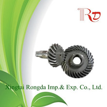Various type stainless steel rotating gear ring, protective gear, gear shift knob