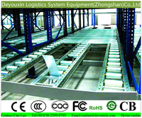 China supplier DeYouXin carton logistic equipment FIFO for automatic warehouse storage