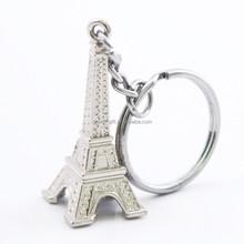 Hot sale customized souvenir tourist keychain