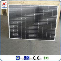 Price Per Watt Solar Panel 80W 12V Monocrystalline
