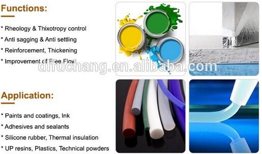 Fusil Fumed silica Application.jpg