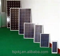 Photovaltaic PV Panel Solar Module 400w mono solar panel from Chinese factory directly under low price per watt