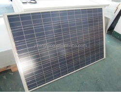 Best Quality Price Per Watt Polycrystalline Cheap Pv Solar Panel Price 250w with TUV UL for Sale