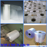 Shrink Film Type pvc plastic transparent film