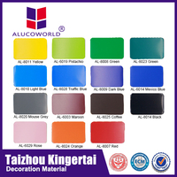 Alucoworld aluminum composite building construction materials acp silicone sealant
