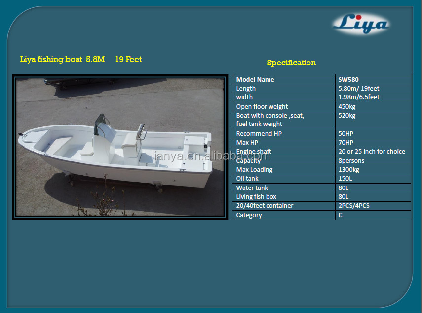how to make a fiberglass box for boat