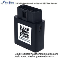 battery operated gps tracking support Wifi