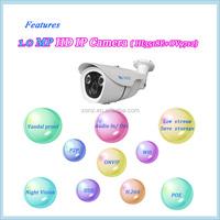 H.264 low stream IR night vision ipc hd 720p action ip camera price car security camera motion detection